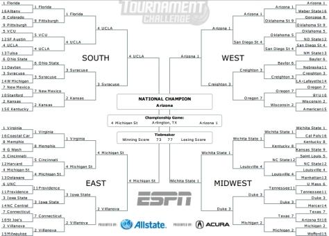NCAA-Bracket